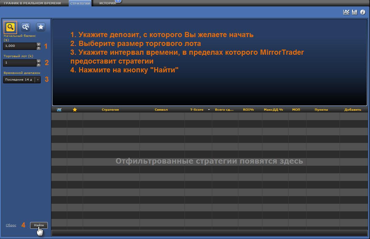 Mirror trader Aforex